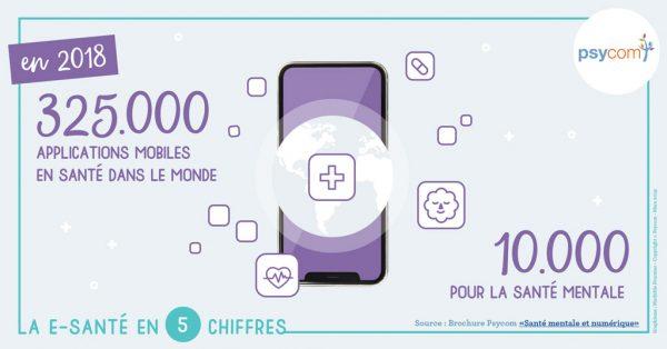 La e-santé en 5 chiffres 325 000
